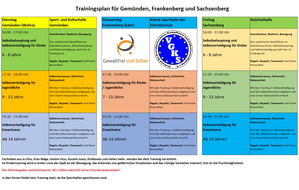 Trainingszeiten und Trainingsorte des VGKS.